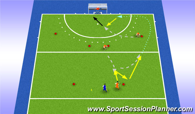 Hockey Session Plan Drill (Colour): Aanvallen buitenom