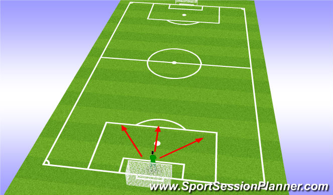 Football/Soccer Session Plan Drill (Colour): Goalkeeper