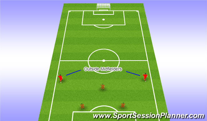 Football/Soccer Session Plan Drill (Colour): Outside Midfielders