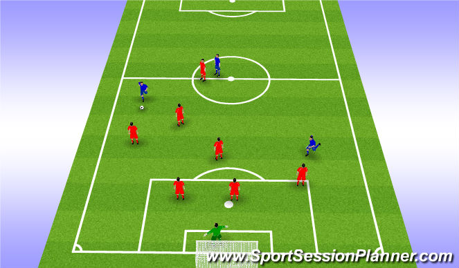 Football/Soccer Session Plan Drill (Colour): Team Defending