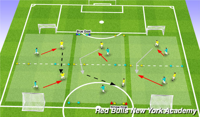 Football/Soccer Session Plan Drill (Colour): Defending: Conditioned Game