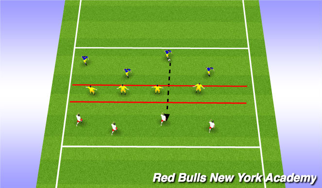 Football/Soccer Session Plan Drill (Colour): Conditioned Game (Lofted under pressure)