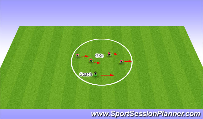 Football/Soccer Session Plan Drill (Colour): Warm Up- Footwork