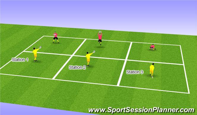 Football/Soccer Session Plan Drill (Colour): Handling Part 1