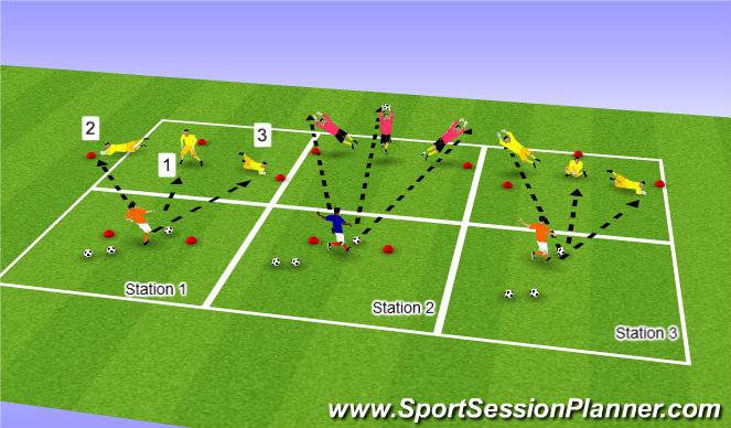 Football/Soccer Session Plan Drill (Colour): Handling Part 2