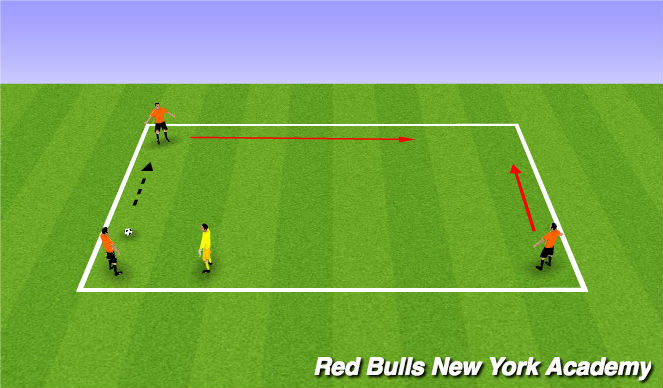 Football/Soccer Session Plan Drill (Colour): Conditioned Game - 3v1