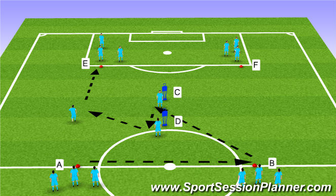 Football/Soccer Session Plan Drill (Colour): Component 1 - Pass and Move