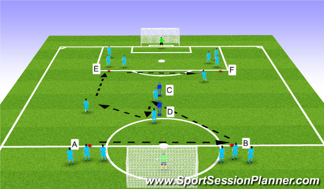 Football/Soccer Session Plan Drill (Colour): Component 2 - Add shooting
