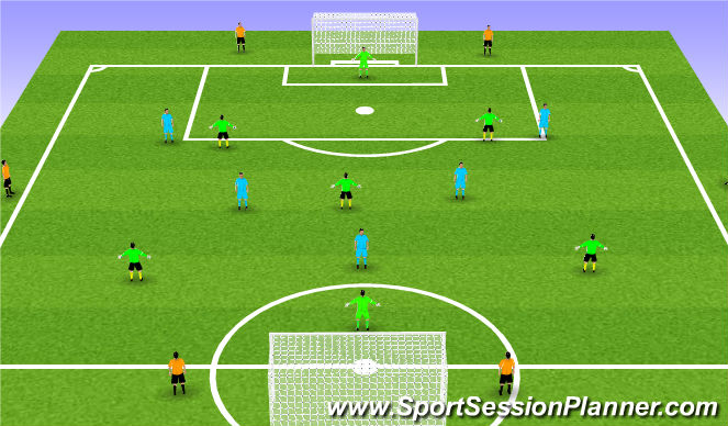 Football/Soccer Session Plan Drill (Colour): Component 3 - SSG