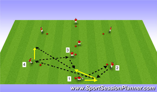 Football/Soccer Session Plan Drill (Colour): Pattern 3