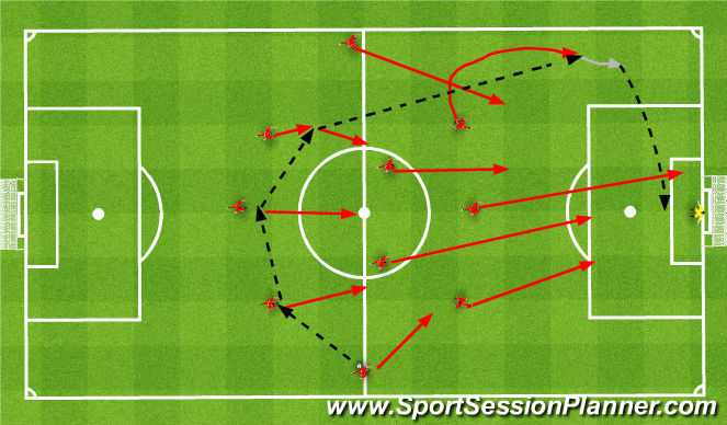 Football/Soccer Session Plan Drill (Colour): Wingers and Full Backs in different lanes 10v0. Skrzydłowi i Boczni Obrońcy na różnych torach 10v0.