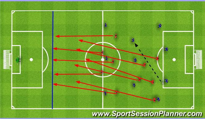 Football/Soccer Session Plan Drill (Colour): Prioritize defensive depth 11v11. Głębia w obronie 11v11.