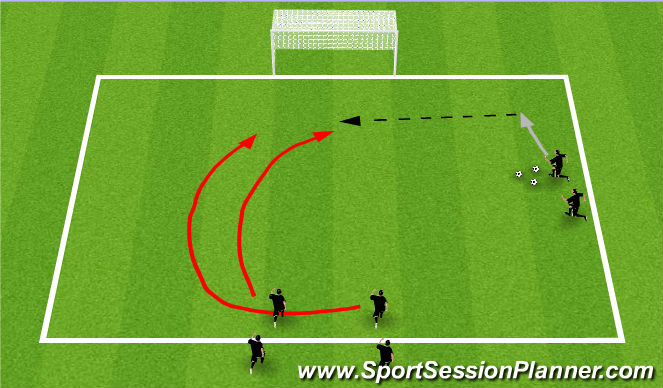 Football/Soccer Session Plan Drill (Colour): Groups of 3 cross and finish