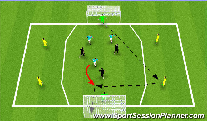 Football/Soccer Session Plan Drill (Colour): Cond. Scrimmage (C and F) with Neutrals