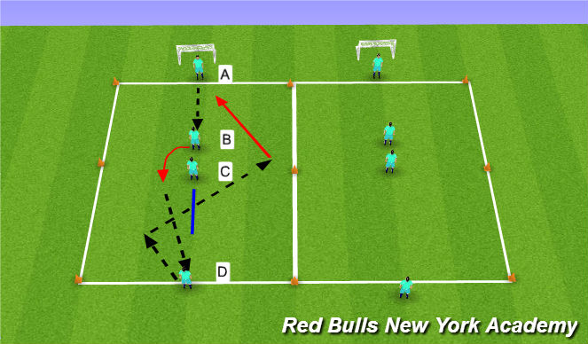 Football/Soccer Session Plan Drill (Colour): Combition Play