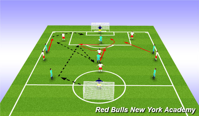 Football/Soccer Session Plan Drill (Colour): Combition Play to Goal