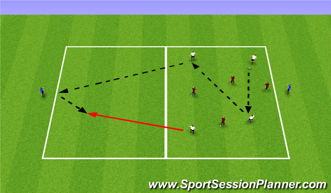 Football/Soccer Session Plan Drill (Colour): 4 v 4 + 2 Targets
