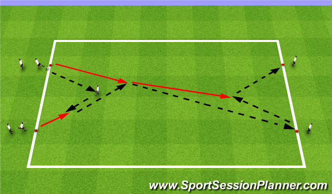 Football/Soccer Session Plan Drill (Colour): 3 Man Combinations