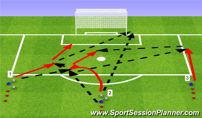 Football/Soccer Session Plan Drill (Colour): Finishing