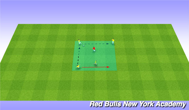 Football/Soccer Session Plan Drill (Colour): Passing and Receiving - 2 Options