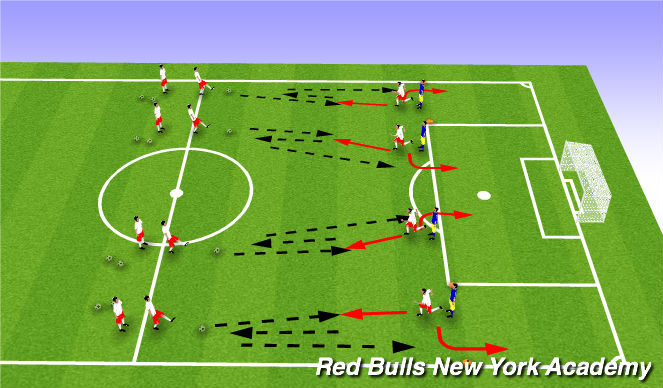 Football/Soccer Session Plan Drill (Colour): Wall pass + spin