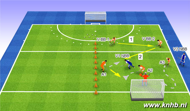 Hockey Session Plan Drill (Colour): 4-5-1