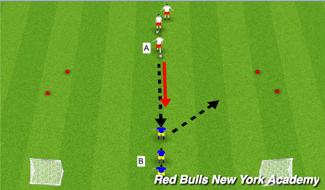 Football/Soccer Session Plan Drill (Colour): Skill Development
