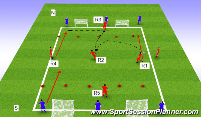 Football/Soccer Session Plan Drill (Colour): Receive on volley 3v2 competing