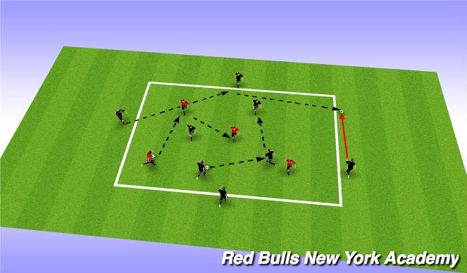 Football/Soccer Session Plan Drill (Colour): Movement - Technique and Skill