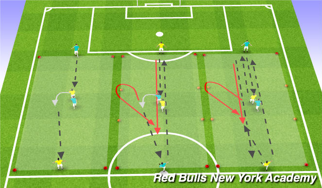 Football/Soccer Session Plan Drill (Colour): Rolling the Defender / Pressuring from Behind