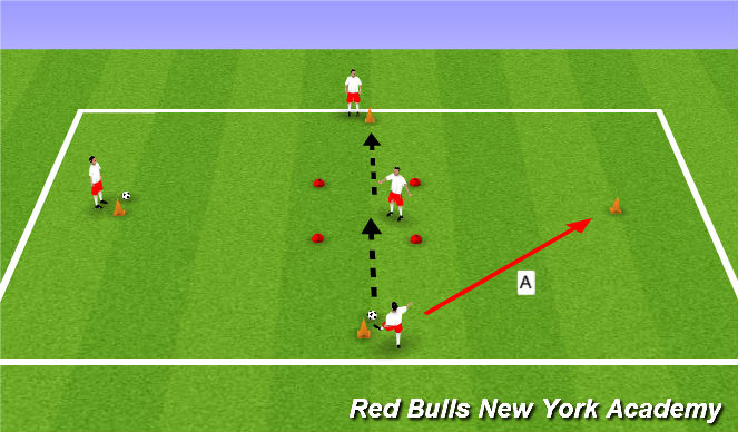 Football/Soccer Session Plan Drill (Colour): Technical Development - Unopposed