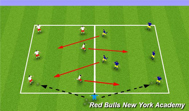 Football/Soccer Session Plan Drill (Colour): Technical Development - Opposed