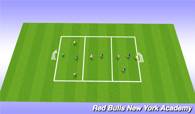 Football/Soccer Session Plan Drill (Colour): 4v4 Conditioned Game (Group Tactics)