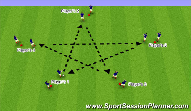 Football/Soccer Session Plan Drill (Colour): Pine Glen Session