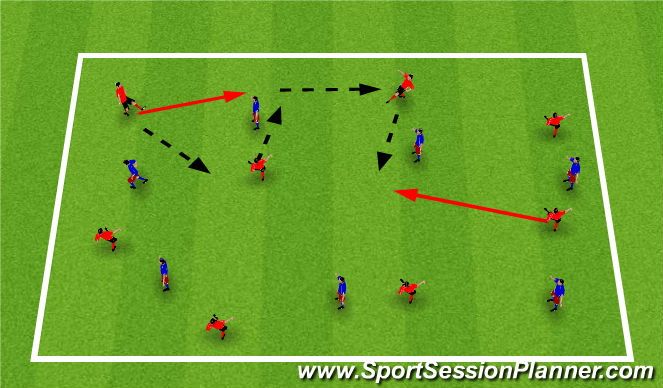 Football/Soccer Session Plan Drill (Colour): Possession in Thirds