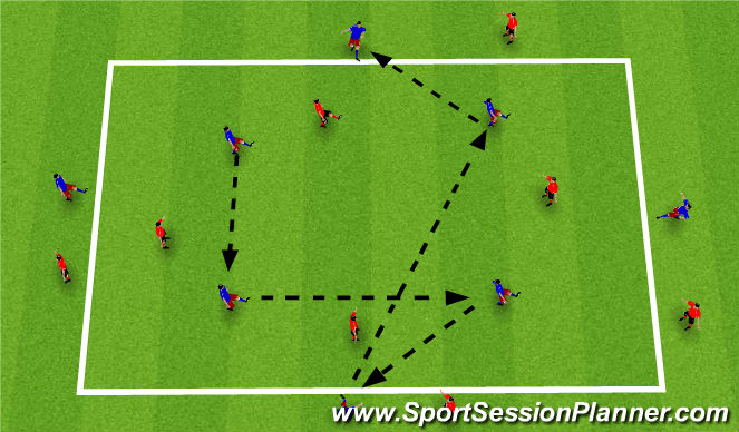 Football/Soccer Session Plan Drill (Colour): Burnley FC Possession