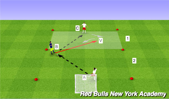 Football/Soccer Session Plan Drill (Colour): First Touch - Channel - Opposed