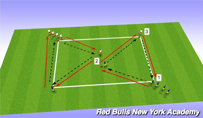 Football/Soccer Session Plan Drill (Colour): Main Theme - Progression