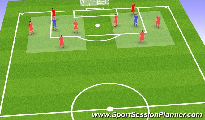 Football/Soccer Session Plan Drill (Colour): Juggling and Rondo