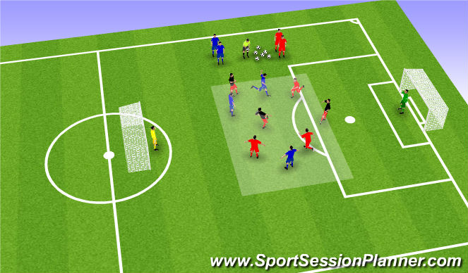Football/Soccer Session Plan Drill (Colour): 3v3+3 Shooting Game
