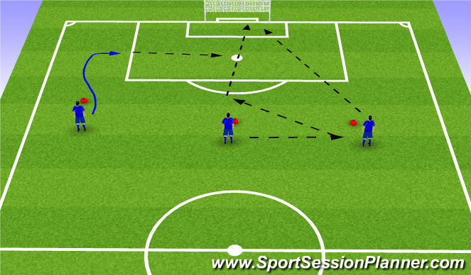Football/Soccer Session Plan Drill (Colour): 3 line shooting combo