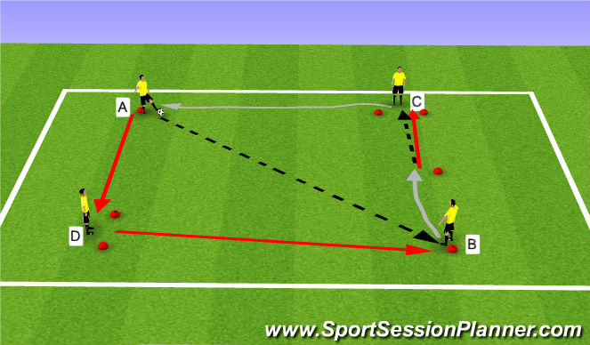 Football/Soccer Session Plan Drill (Colour): Box 1
