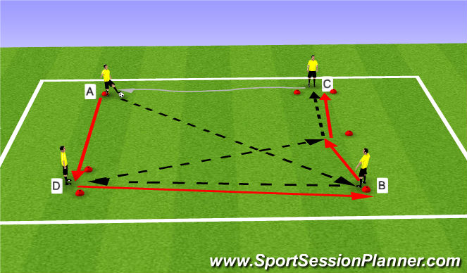 Football/Soccer Session Plan Drill (Colour): Box1a