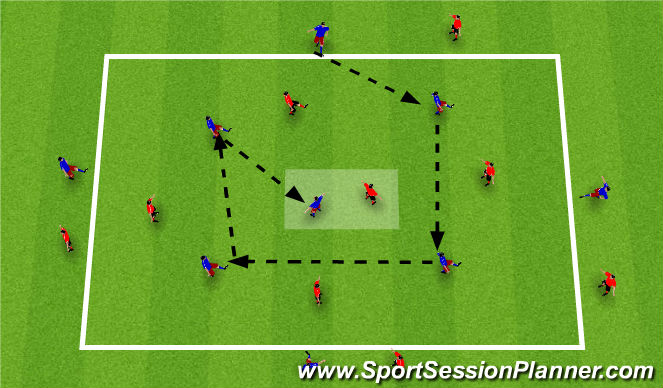 Football/Soccer Session Plan Drill (Colour): Burnley FC with Striker