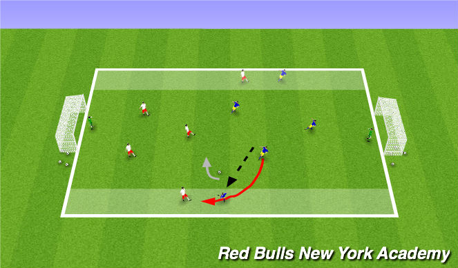 Football/Soccer Session Plan Drill (Colour): ]Conditionned Game