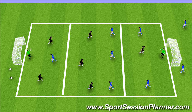 Football/Soccer Session Plan Drill (Colour): Small Sided Games with 3 zones