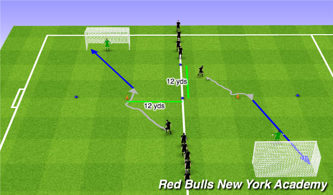 Football/Soccer Session Plan Drill (Colour): Dribble to Goal