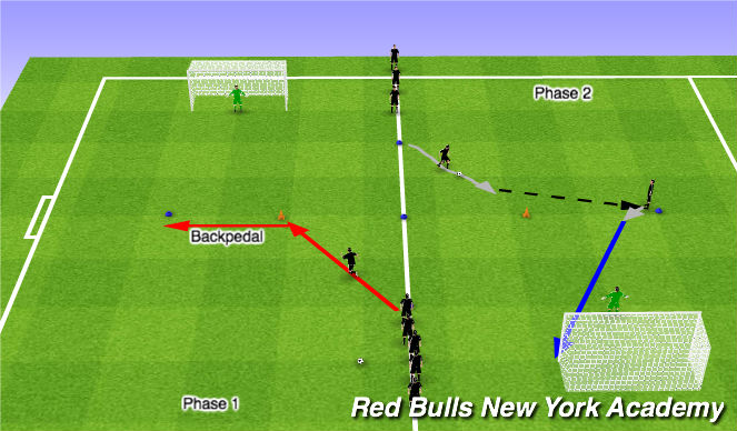 Football/Soccer Session Plan Drill (Colour): Pass to Goal