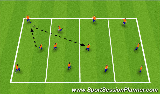 Football/Soccer Session Plan Drill (Colour): Playing Out of the Back/Penetration