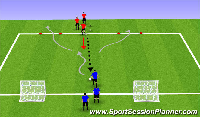 Football/Soccer Session Plan Drill (Colour): Technical: Fully opposed